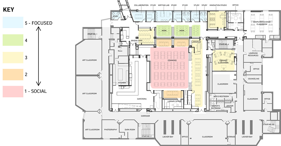 Blueprint of Proposed Learning Commons